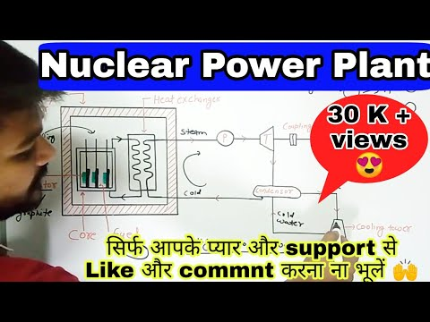 Nuclear Power Plant || working and layout || Nuclear Reactor