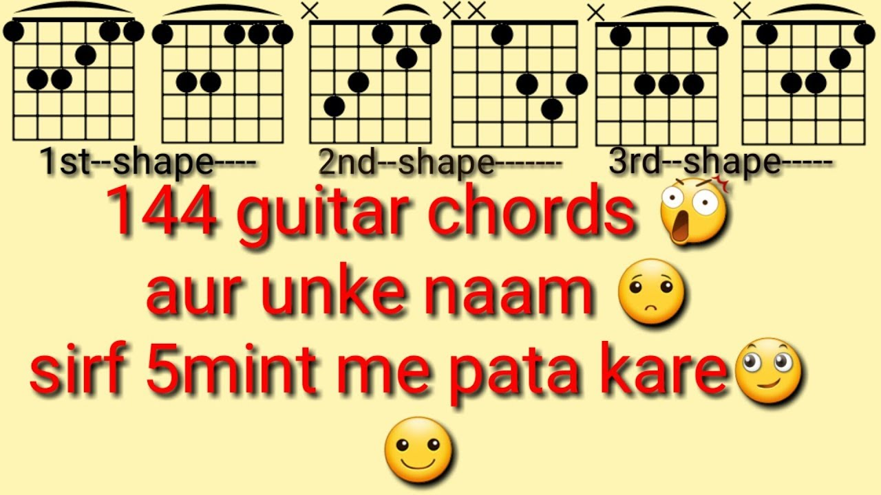 36 Major And 36 Minor Guitar Chords Positions And Name For