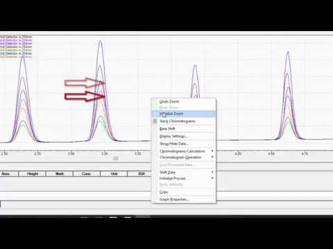 LabSolutions LC/GC Workstation Basic Data Analysis - YouTube