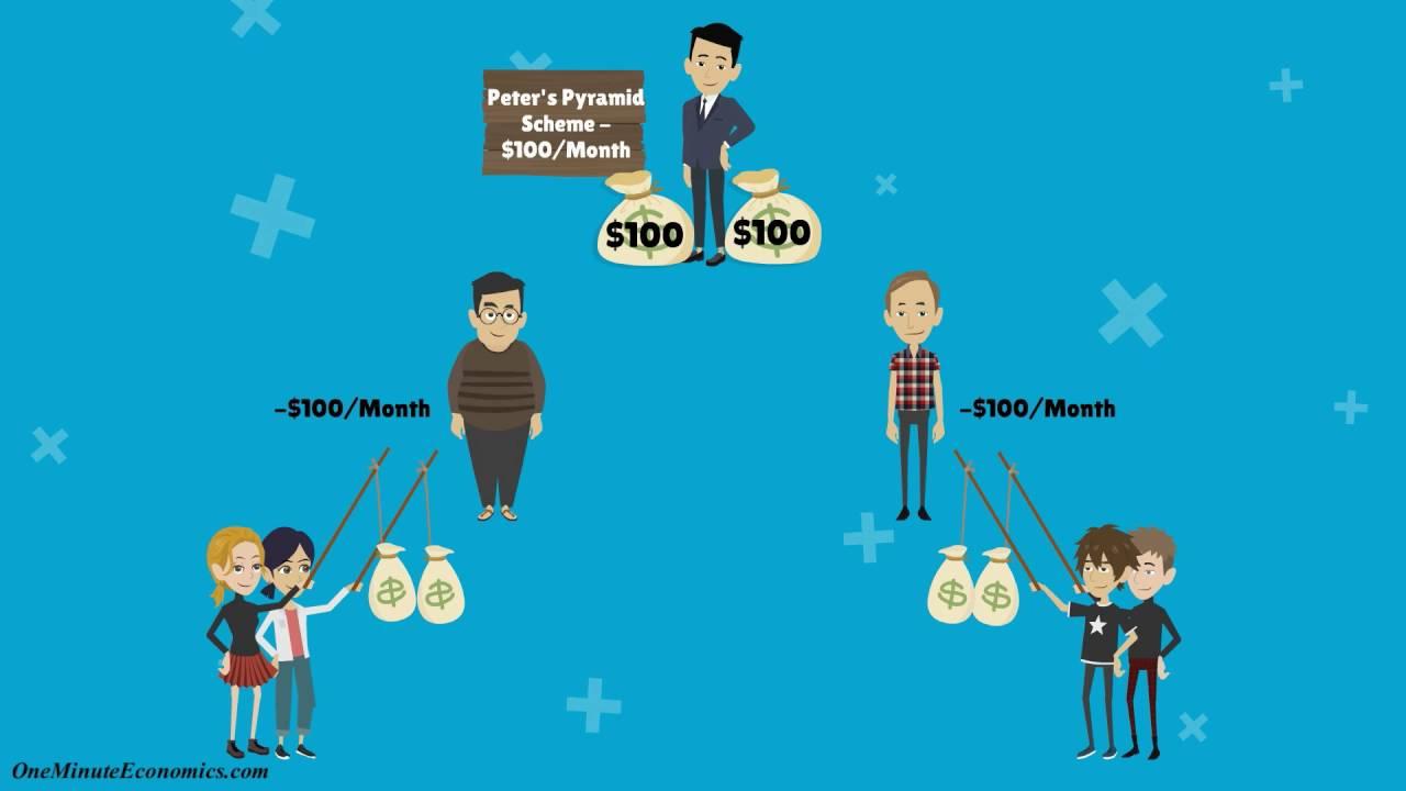 Wat is een Ponzi scheme?
