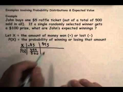 expected value a raffle problem youtube
