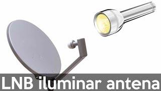 LNB Iluminar a antena parabólica O que significa   GPS Pezquiza com