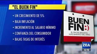¿Cuándo es el Buen Fin 2019? | Noticias con Francisco Zea