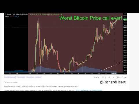 The WORST price prediction in Bitcoin history!