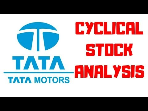 TATA MOTORS STOCK ANALYSIS