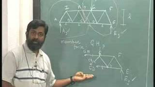 Mechanics of Solids - IITM 2.7 Trusses - Method of Sections thumbnail