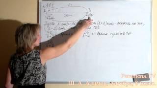 Алгебра Алимов, 8 й класс, задача 481