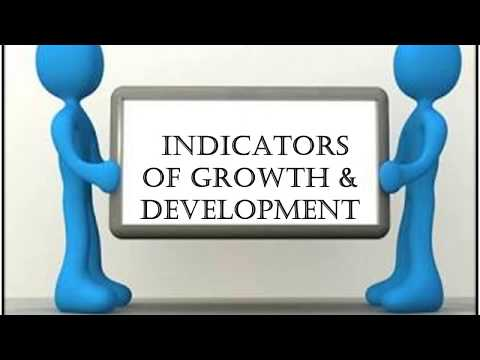 191 Indicators of Growth & Development NEW