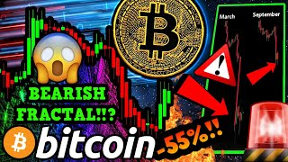 WARNING!!! BITCOIN BEARISH FRACTAL!!!? SMART MONEY IS DOING THIS RIGHT NOW!