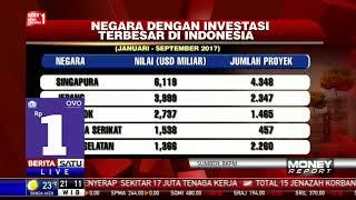 Daftar Negara dengan Investasi Terbesar di Indonesia