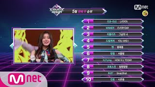 what are the top10 songs in 4th week of may? m countdown 180524 ep571