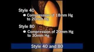 GABRIALLA® Sheer Thigh Highs - Compression (20-30 mmHg): H-80