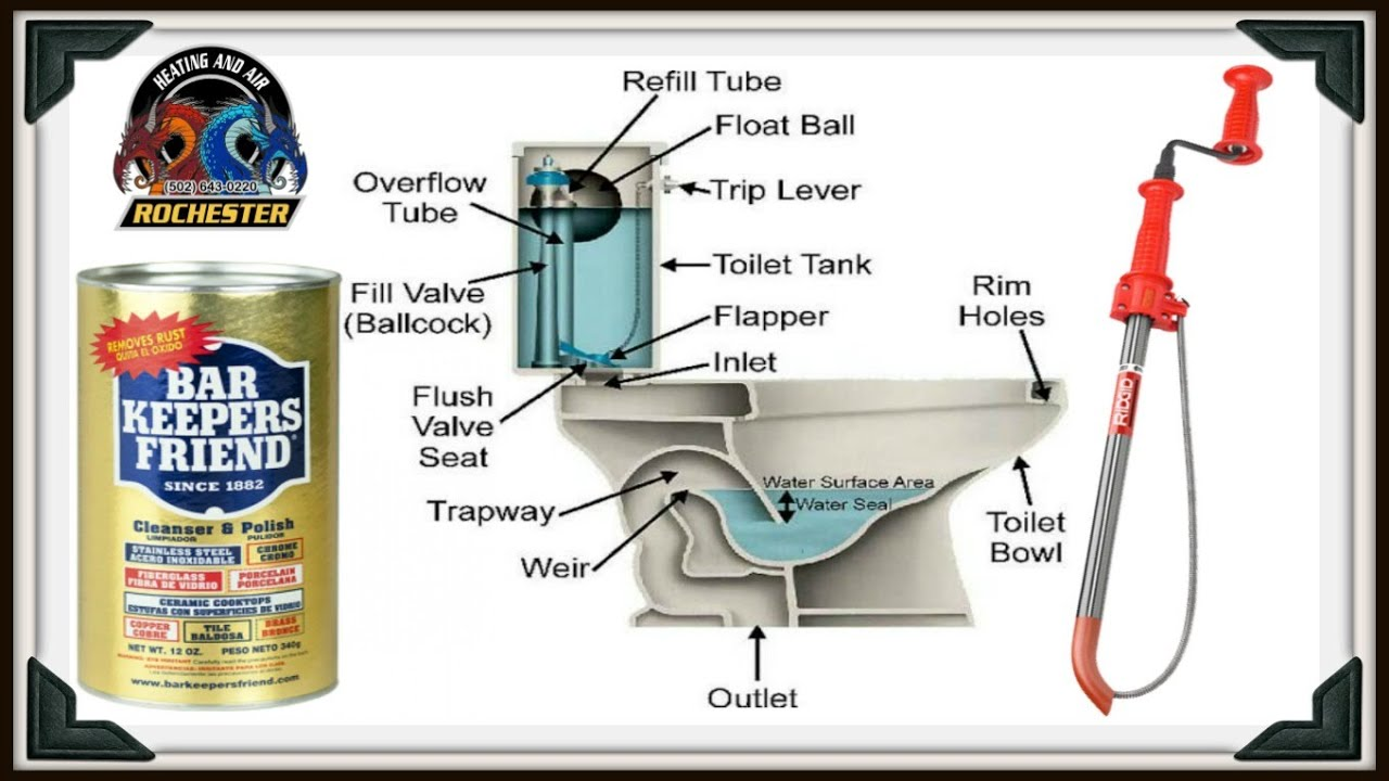 medium resolution of coronado electric water heater wiring diagram
