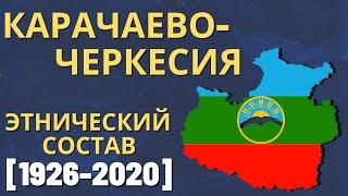 Карачаево-Черкесия. Этнический состав (1926-2020) [ENG SUB]