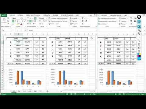 Обзор рынка Форекс по Данным с сайта CME Group от 14.05.18