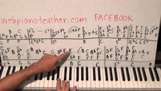 Piano Lesson I Can't Make You Love Me Bonnie Raitt Tutorial The Second Hired Request!