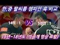 한국 팔씨름 챔피언 (백성열) vs 중국 팔씨름 챔피언(자오지루이) 3년 비교