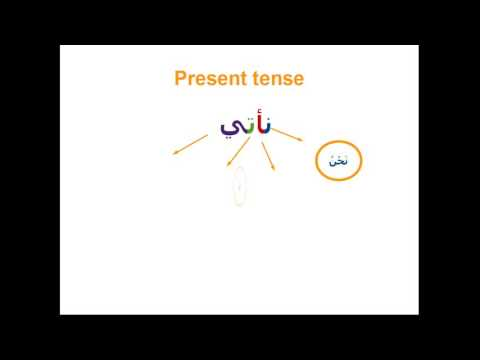 Conjugation of verbs in the present tense/ Modern standard Arabic 1