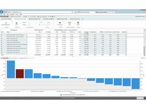 How to Gain Actionable Insights with PlatformOne Market Analytics and Segmentation