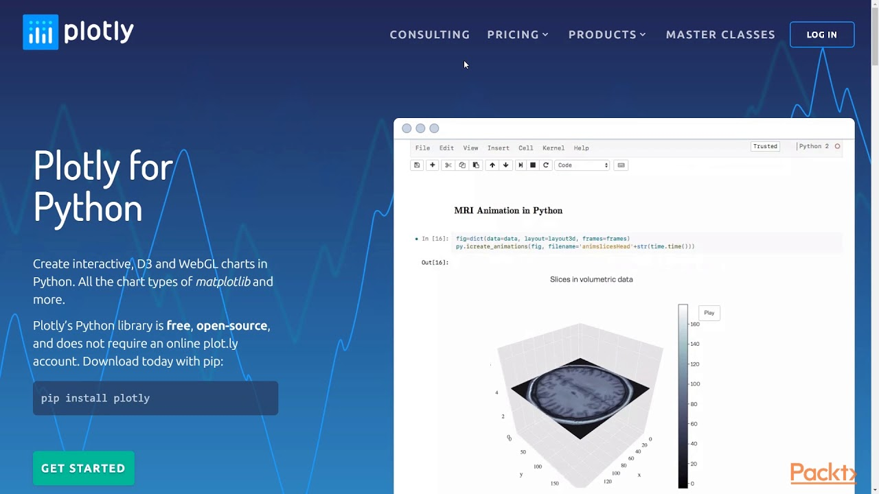 Data Visualization in Python by Examples: Setting Up and Getting Started  with Plotly| packtpub com