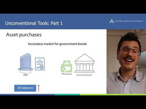 Unconventional Monetary Policy Tools: Part 1