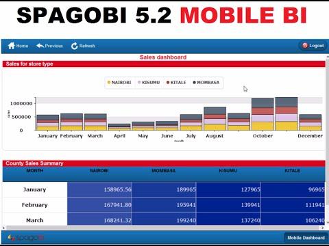 SpagoBI 5.2 and Mobile BI