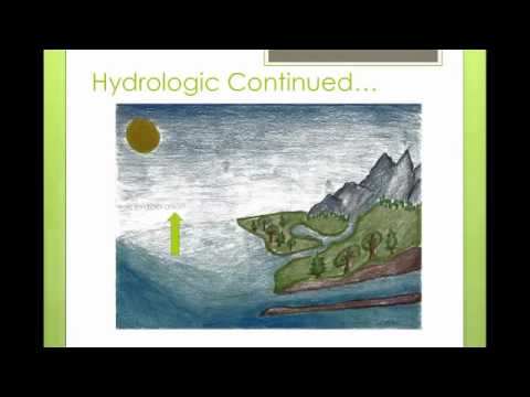STS: Energy Transfer in the Hydrosphere and Currents by MST Anna & Lorenz