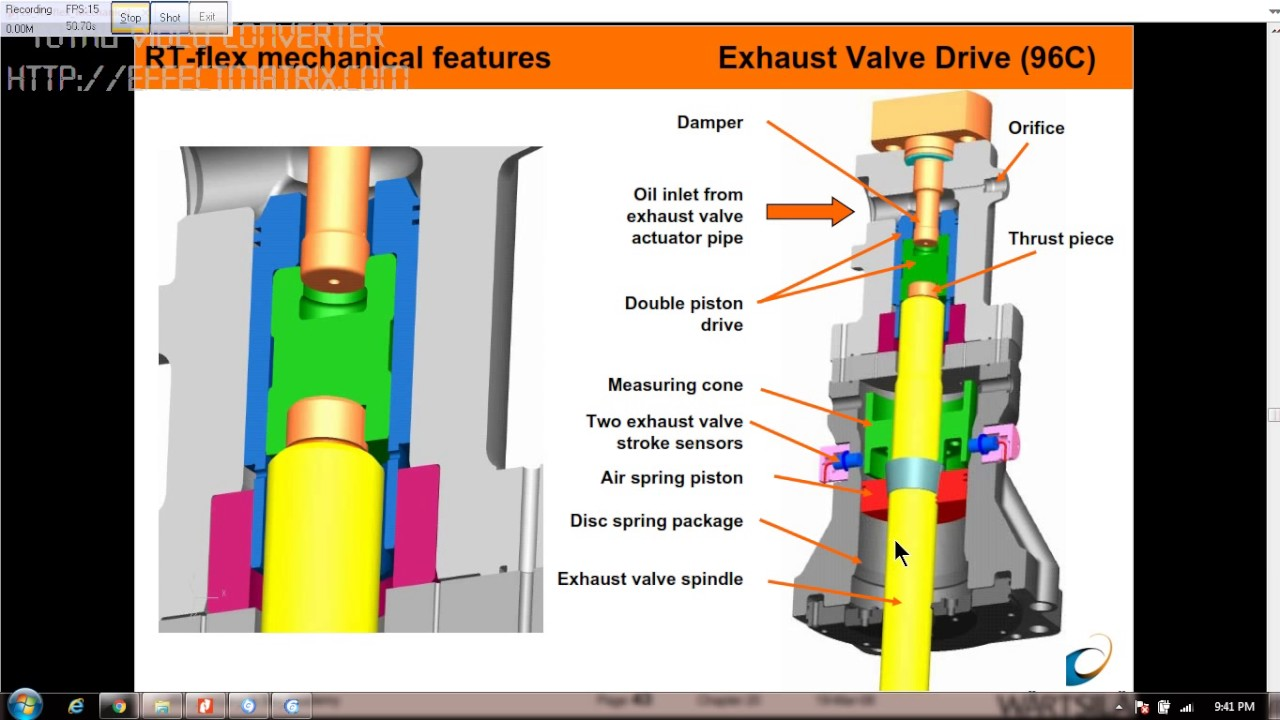 Rt Flex Engine Exhaust Valve Stroke Sensor Failure Youtube Diagram