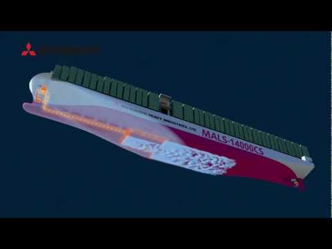 MALS(Mitsubishi Air Lubrication System) - green ship technology for energy saving by air carpet