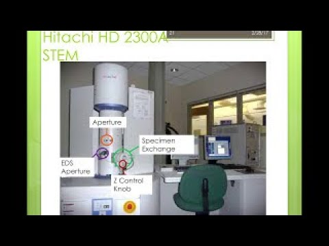 Introduction to Scanning transmission electron microscopy (STEM)