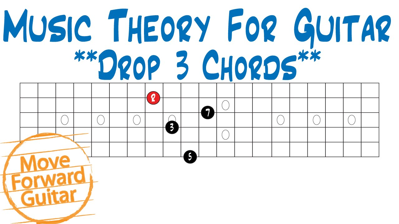 Music Theory For Guitar Drop 3 Chords Youtube