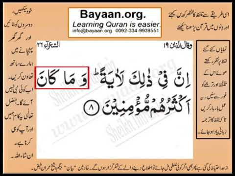 Quran in urdu Surrah 026 Ayat 008 Learn Quran translation in Urdu Easy Quran Learning