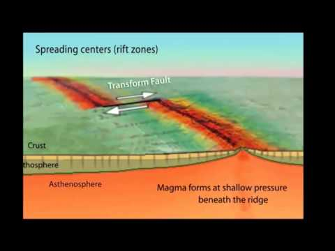 Salton Sea Geology  101; Volcanic eruption is possible