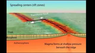 Salton Sea Geology  101; Volcanic eruption is possible