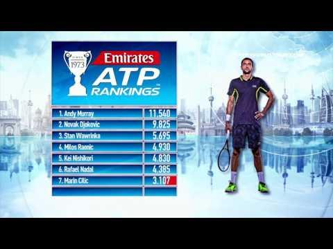 Emirates ATP Rankings Update 6 February 2017