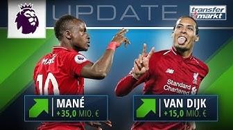 Liverpool knackt dank Mané & van Dijk als 3. Klub die Milliarden-Marke | TRANSFERMARKT