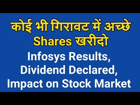 Infosys Financial Results & Dividend Declared - Impact on Share Market, Latest News