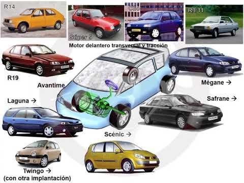 Historia de Renault (13/14)