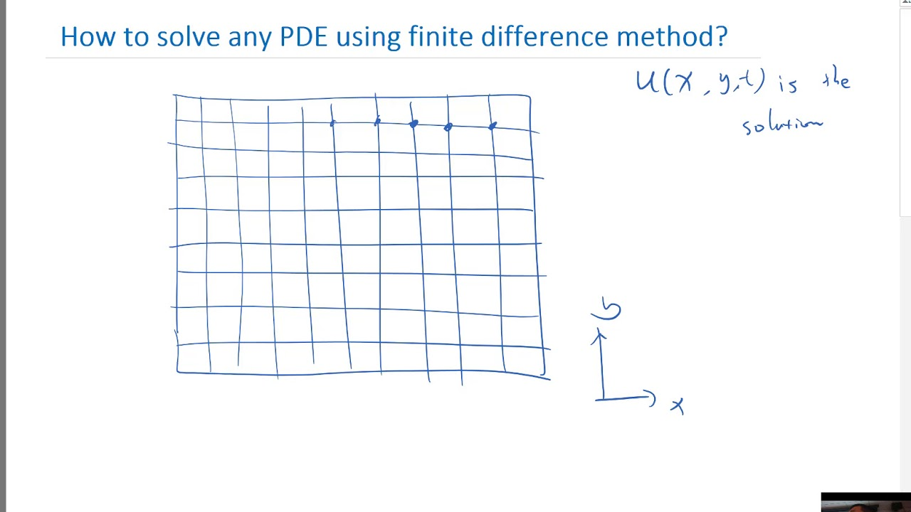 How to solve any PDE using finite difference method