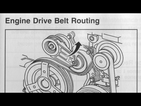 Chevy Cobalt 22l Serpentine Belt Removal Read Below Quick Easy