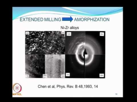 Mod-11 Lec-30 Nano-particle Characterization: Top-Down Synthesis Methods