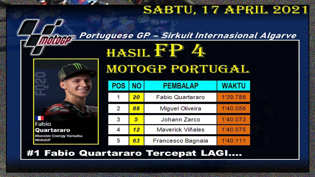 Hasil FP4 MotoGp Portugal 2021 ~ Quartararo Terdepan Lagi,  Oliveira Kedua, Zarco Ketiga