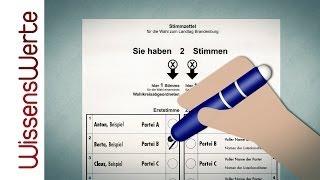 WissensWerte: Landtagswahlen und Kommunalwahlen Brandenburg