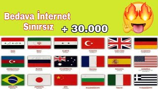 Bedava İnternet Sınırsız, Bedava İnternet Nasıl Yapılır