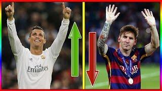 TOP 10 DES FOOTBALLEURS LES MIEUX PAYÉS AU MONDE ! (CRISTIANO RONALDO, MESSI, OSCAR ...)
