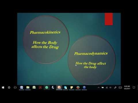 LEARRN Channel Pharmacology Pharmacokinetics Pharmacodynamics Medication errors Dr G Paredes