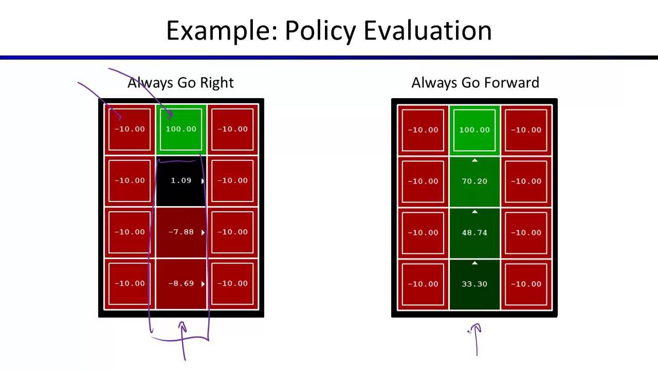 Lecture 9: Markov Decision Processes II