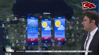 Meteoroloji Genel Müdürlüğü Hava Durumu 08.03.2018