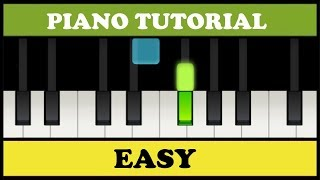 Beethoven - Para Elisa | Fur Elise | Easy Piano Tutorial (Synthesia)