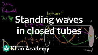 Standing waves in closed tubes | Mechanical waves and sound | Physics | Khan Academy